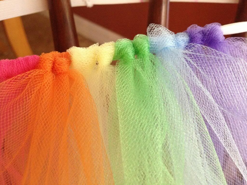 Diy Super Simple No Sew Tutu