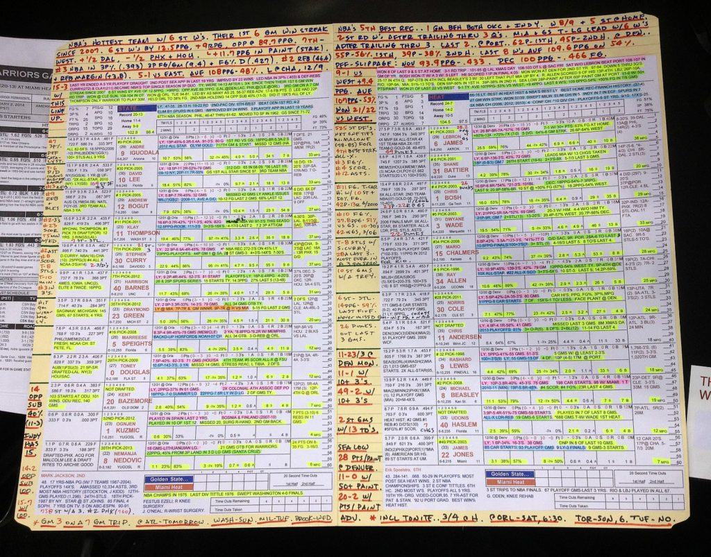 Ever wonder how an NBA play-by-play announcer knows so much about every player on each team? Check out Eric Reid of the Miami HEAT's cheat sheet!